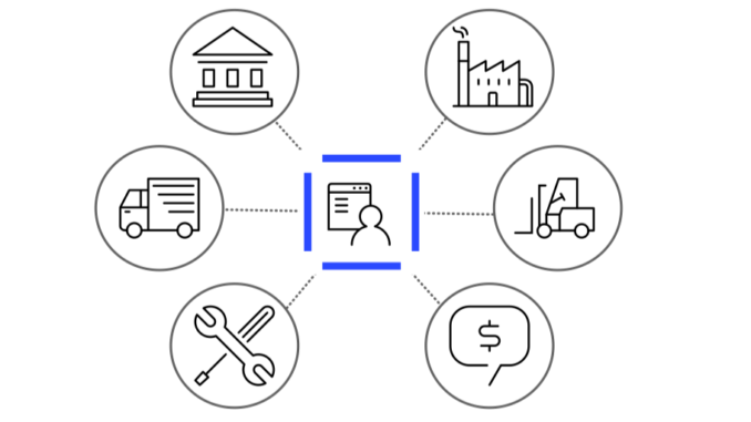 Ibm Joins Accord Project Smart Contract Consortium Artificial Lawyer